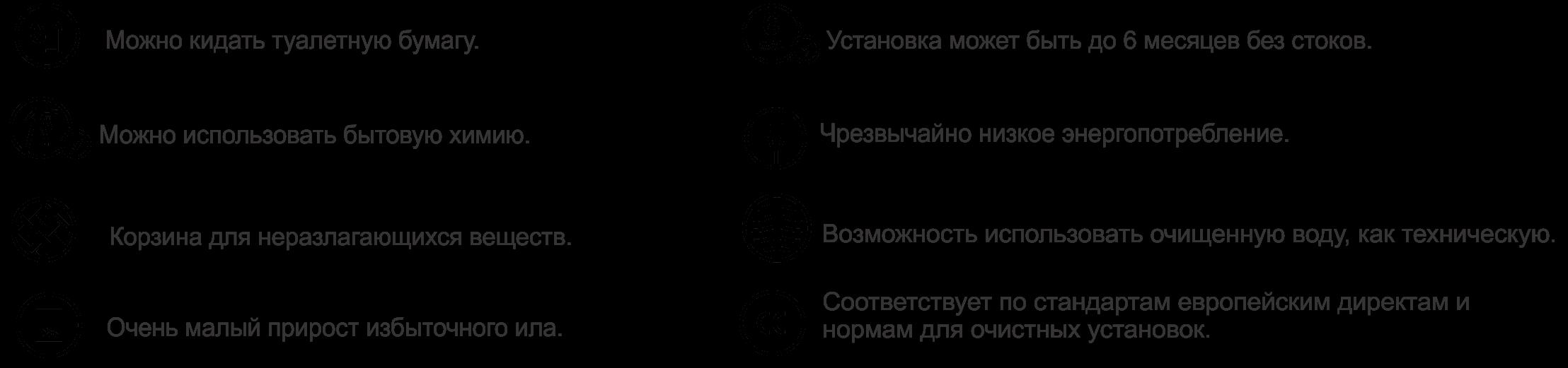 Преимущества септика Август